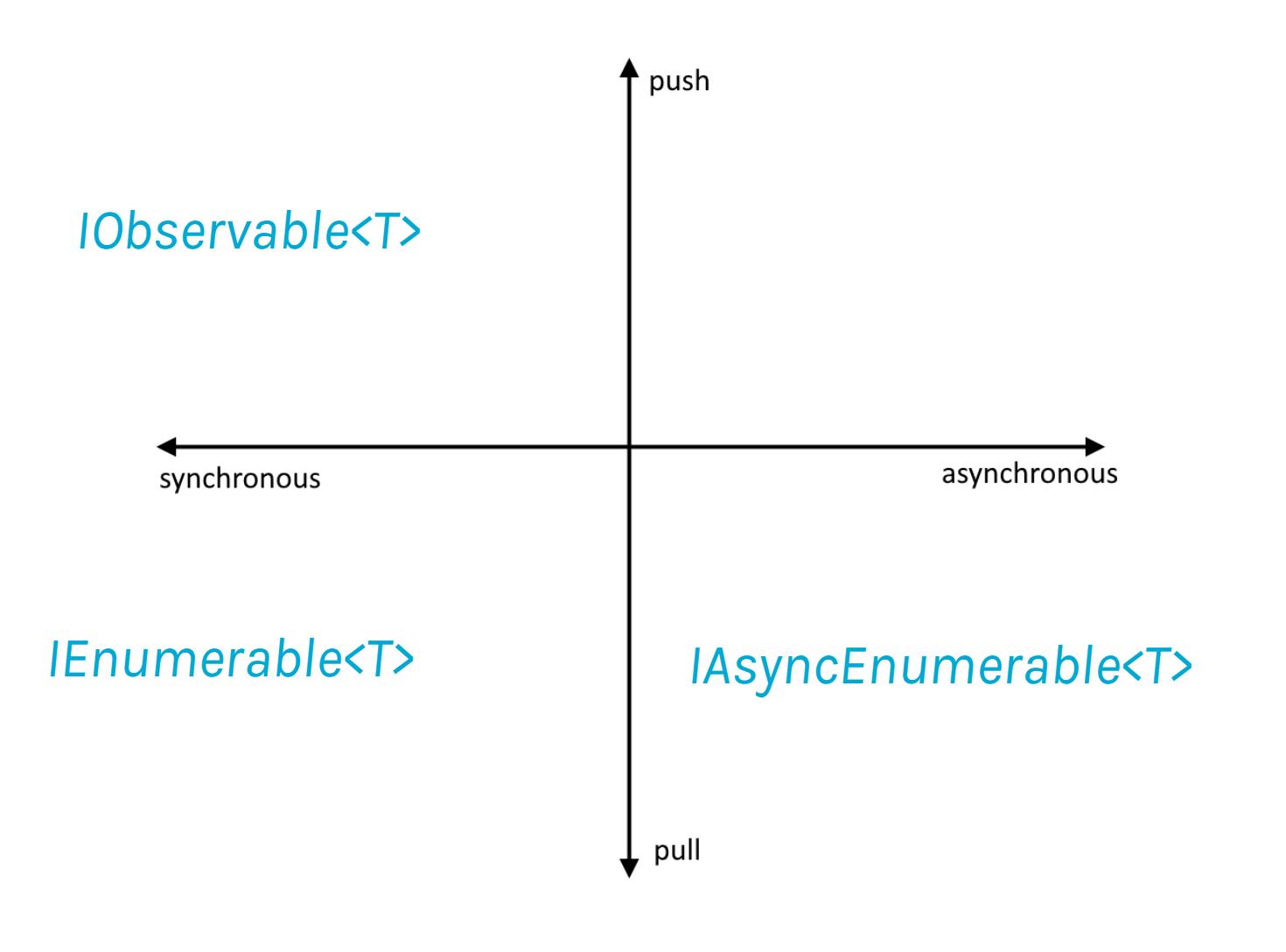 async-enum12